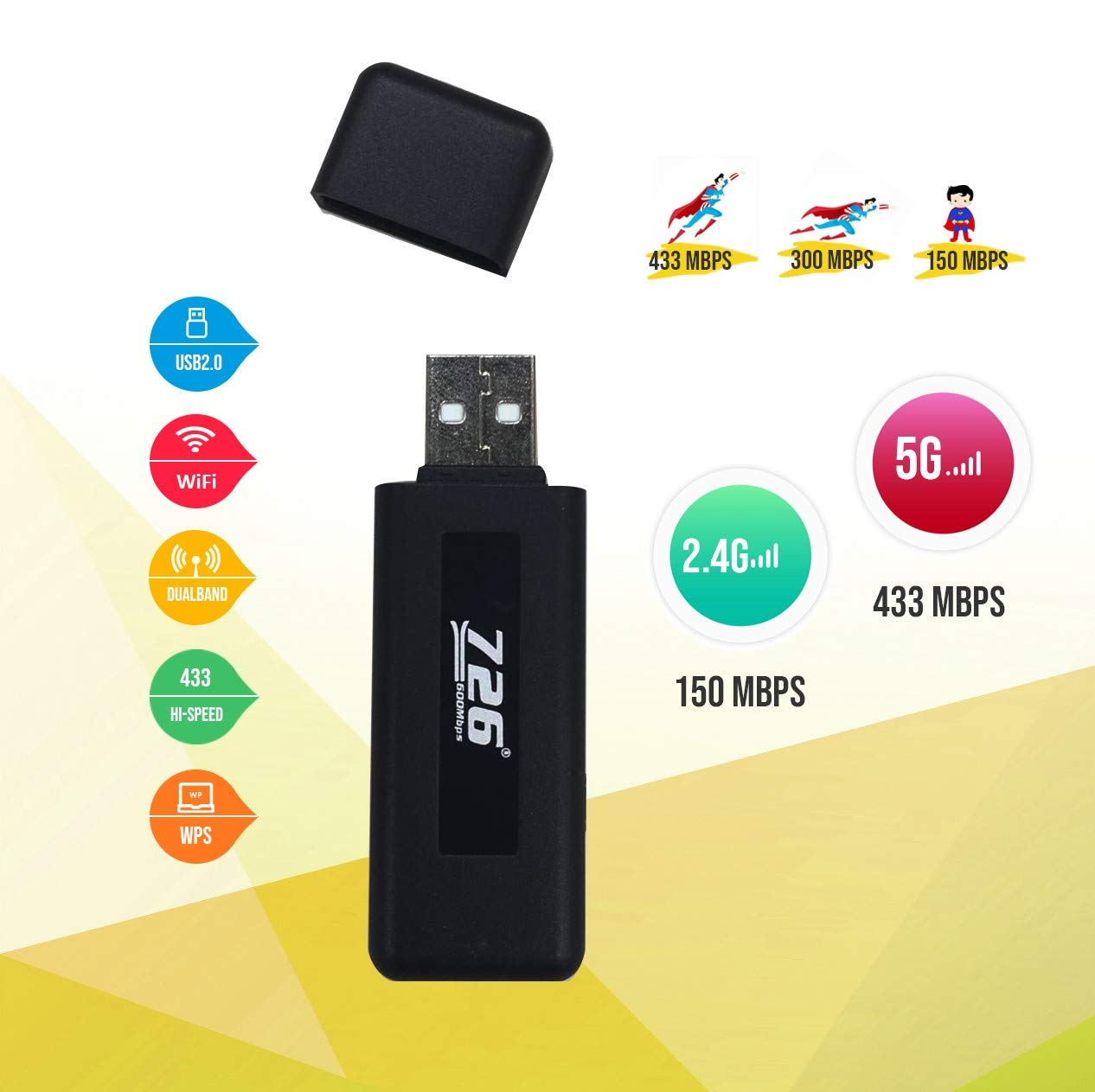 MAG-W600: WiFi Adapter 600Mbps WiFi Dongle Mini Dual Band 2.4G/5G USB Wireless Network Adapter Support for MAG 254 256 322 Mag322w1 Mag324w2